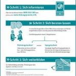 infografik-bildungspraemie-image008